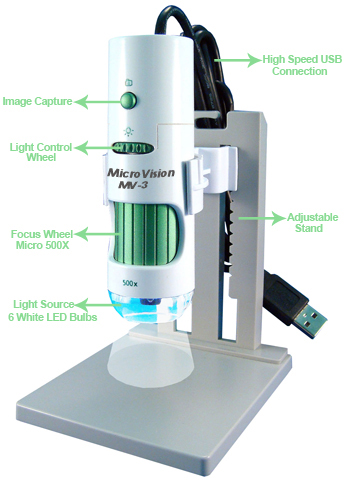 microscope 500x mv3